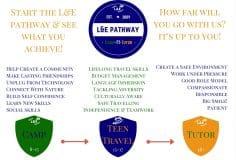 L&E Pathway